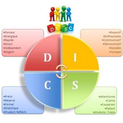 profil-disc-public